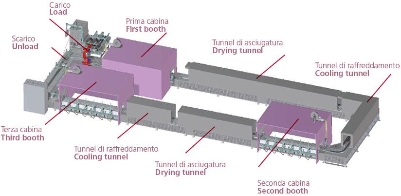 Neomec _ Disegno tecnico Verniciatura Padelle 1